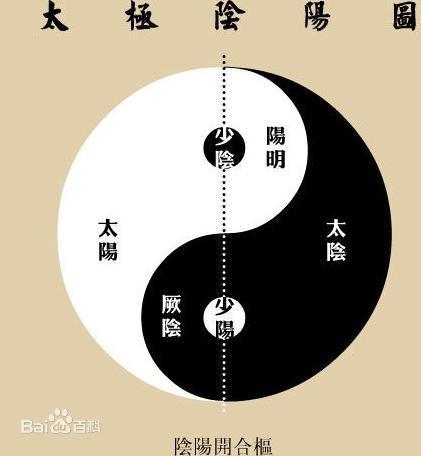 阴阳图片_百度百科