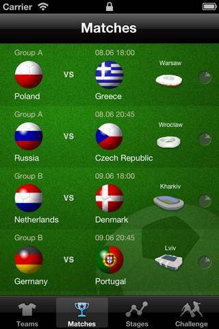 欧锦赛2012赛程+