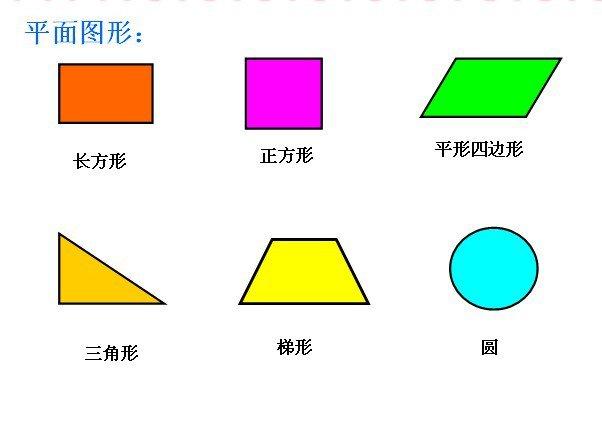 指所有点都在同一平面内的图形,如直线,三角形,平形四边形等都是基本图片