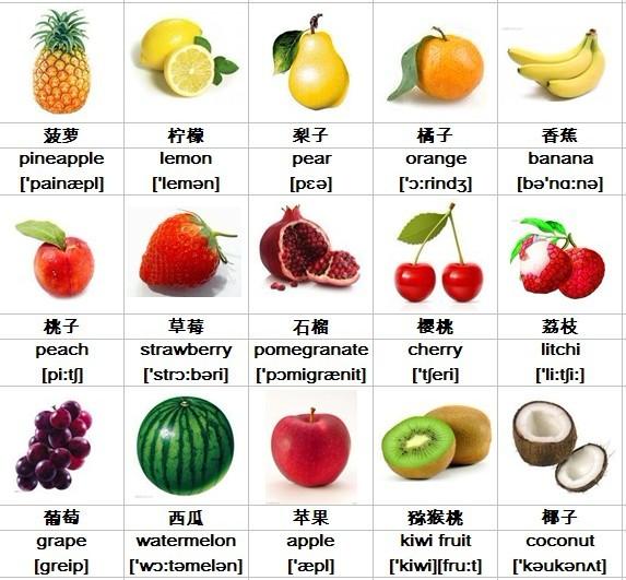 学英语单词图片