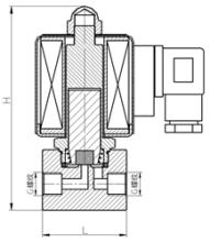 电磁阀结构原理-电磁阀小站-人人小站; 电磁阀-供应不锈钢高压/高温直图片