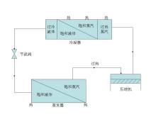 制热时,通过四通阀的切换,改变了制冷剂的流动方向,使室外热交换器图片