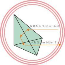 微棱镜反射原理图