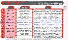 情报科学研究科日本大学院排名