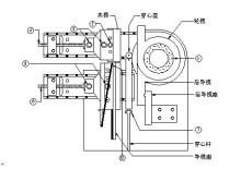 本机器除了具备弯管功能外,还能将油缸作为液压千斤顶使用,相对于数控