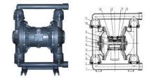 第三代气动隔膜泵图片