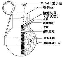 手榴弹结构示意图