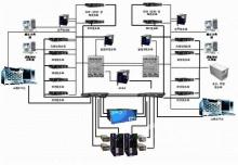 结构化信息