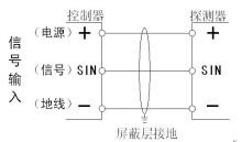 氨气气体报警器施工接线图