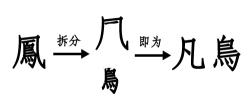 """""""凤""""的繁体字""""凤""""拆开为""""凡鸟""""二字,""""造门题凤""""指人的平庸.图片"""