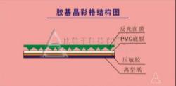 比特王科技反光膜结构图