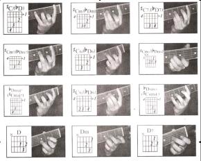 各种和弦指法图图片