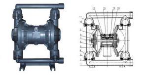 第三代气动隔膜泵图册_百度百科图片