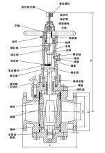 密封圈子也逐渐被压入沟槽中,经过机械加工的滑片表面与阀体内腔形成图片