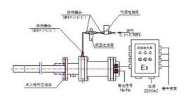 (4) 将点火器气源按图接好,顺序是:点火器接口-过滤器减压阀-气源图片