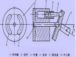 泵以一个柱塞为原理介绍图片