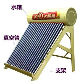 太阳能热水器选用与安装图片