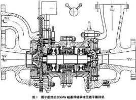 膨胀机气量调节是依靠安装在冷箱顶上的气动薄膜执行机构带动喷咀图片