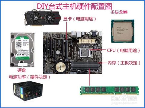 diy台式计算机:[15]i5-4690k台式主机硬件配置图片