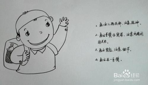 童趣味创意画 简笔画 背上小书包