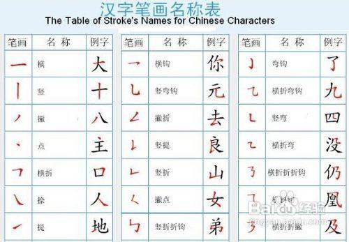 如何学好初中语文