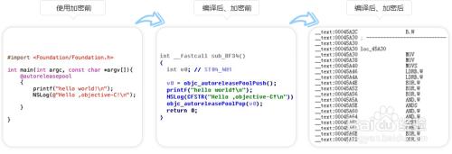 iOS代码加密常用加密方式