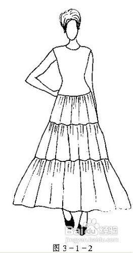 服装设计原理之比例设定图片