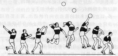气排球扣球手势图