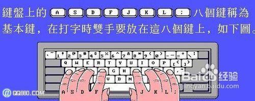 键盘指法图/电脑键盘指法练习