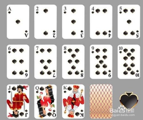 利用扑克牌喝酒的玩法