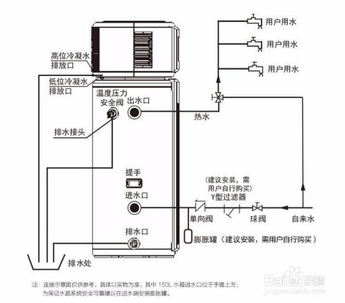 ②美的空气能热水器在安装时应保证左侧保留大于600mm空间,右侧保留图片