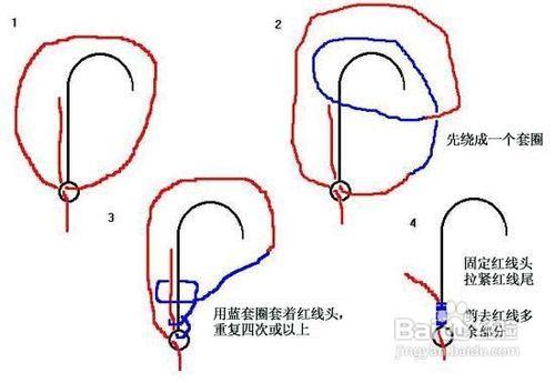子线与八字环的绑法