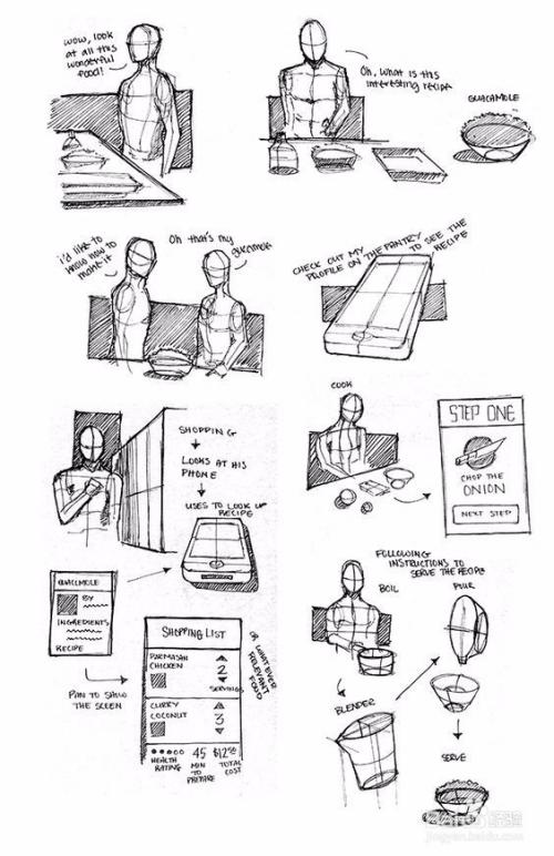 工业产品设计作品集制作技巧图片