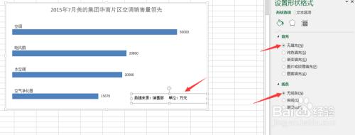 就业  12 为系列1添加数据标签:选中图表中蓝色条形图片