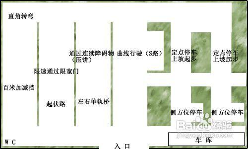直角转弯技巧(图解)   科目二直角转弯考试技巧图解   c1驾照高清图片