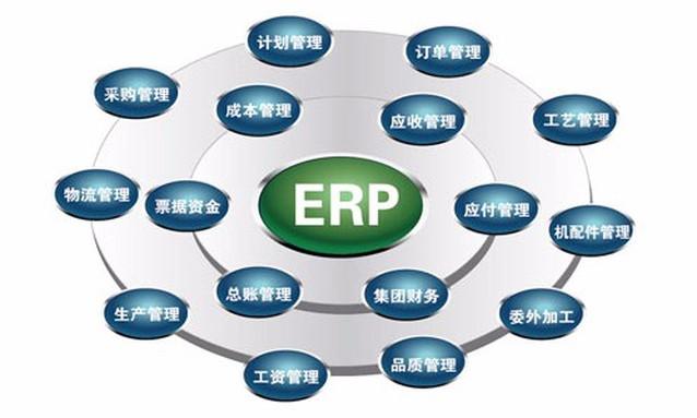上erp管理系统,不是简单的把以前的手工帐搬到系统,上erp管理系统,是图片