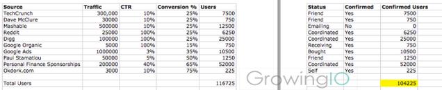 """2个月拥有1000000用户,他是怎么做到的?"""""""