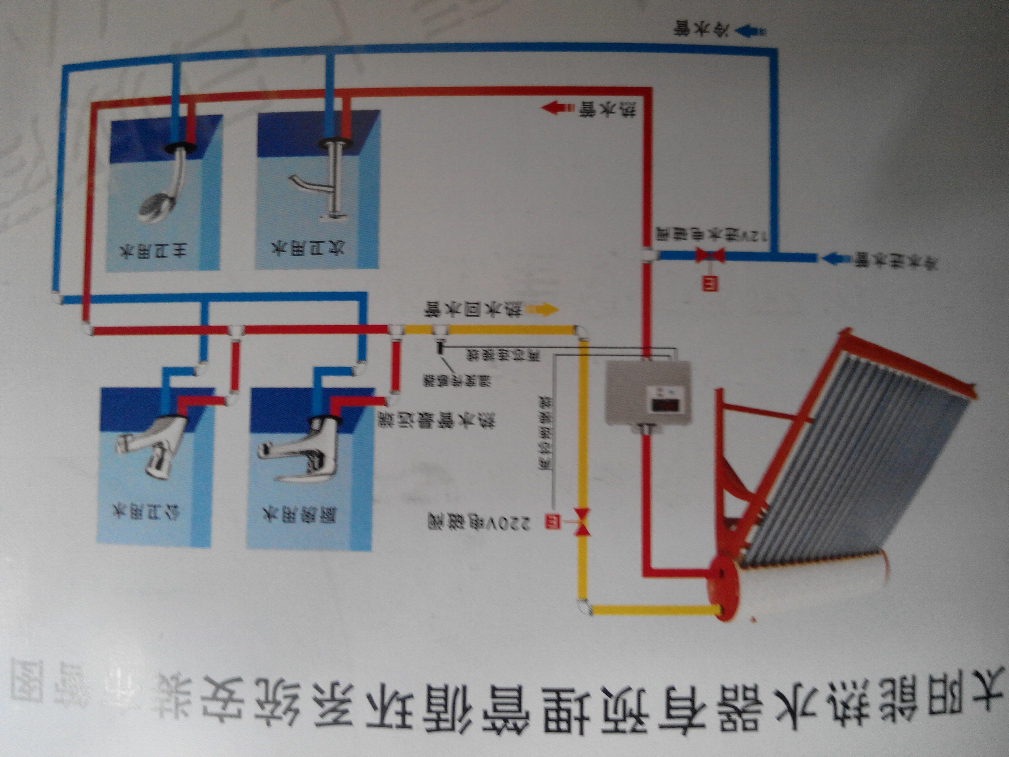 家用热水器水管安装图【相关词_家用热水器多少升合适图片