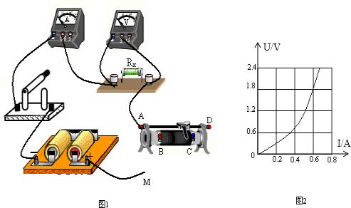 1 如图1示,当滑动变阻器的滑片向右移动时,电流表的示数增...