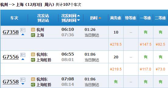 萧山到上海高铁