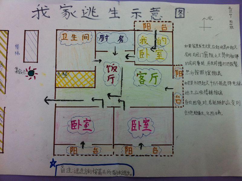 家庭逃生路线图简笔画_如何制作小学三年级家庭火灾逃生路线图 制作家里的