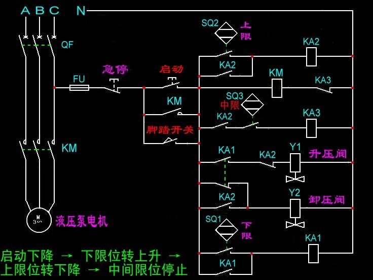 求大神帮忙画个液压控制箱的实物接线图图片