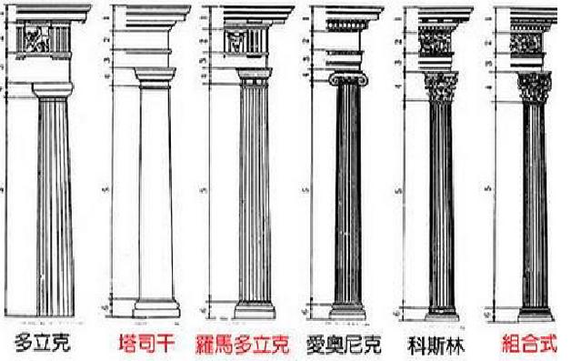 罗马人创造了新的柱式组合,最重要的是券柱式.图片