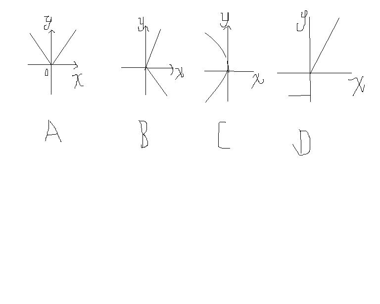 �yf�yl$yi��(�9/d�a�y�'�f�x�_说明x在o点对于无穷多个y值,所以d排除,a项正确,满足定义 重点理解