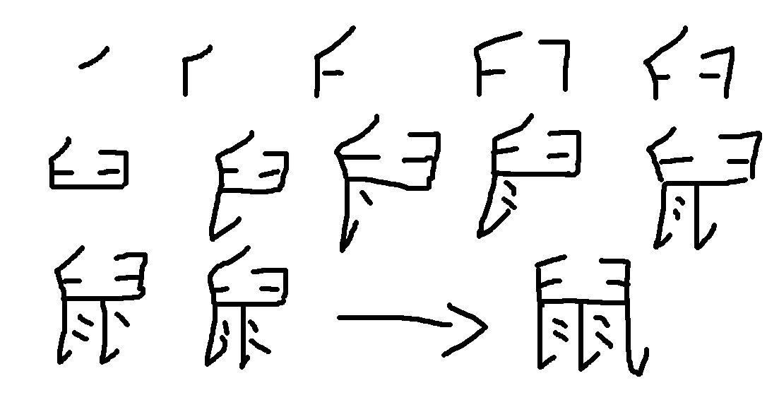 鼠字第七笔画的名称图片
