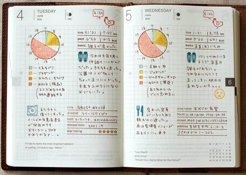 手账第一页图片_有哪些排版技巧可以让我们的手账看起来更加的好看?