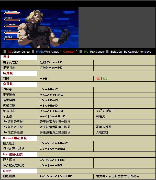 拳皇2002出招表图_