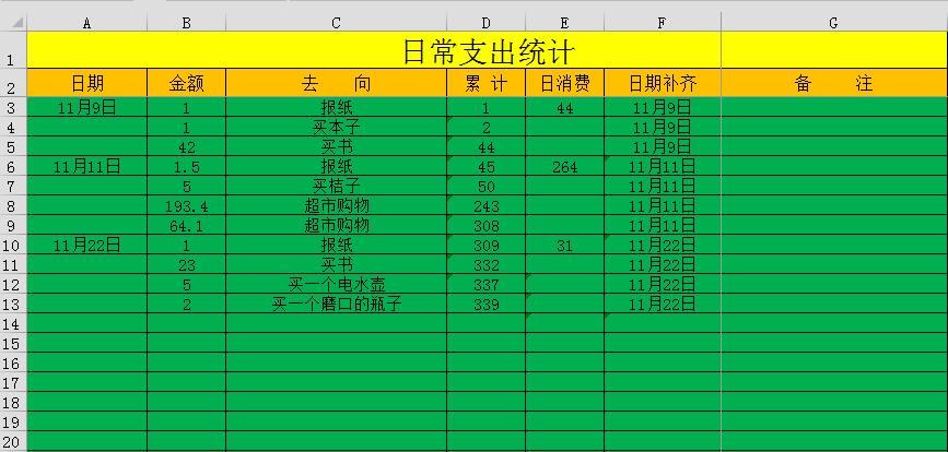 家庭消费统计表