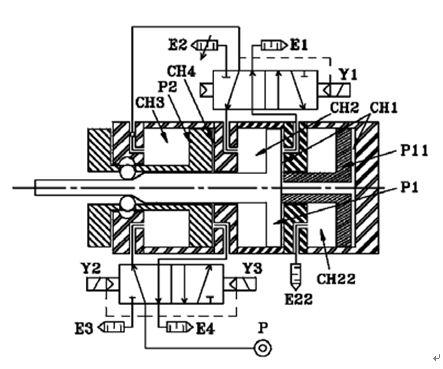 这是个双行程气缸,但我有些看不懂他的工作原理,谁能帮我结合图片具体图片