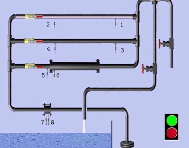 流体在直管中流动为什么会有阻力